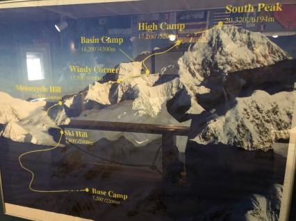 Western path to summit