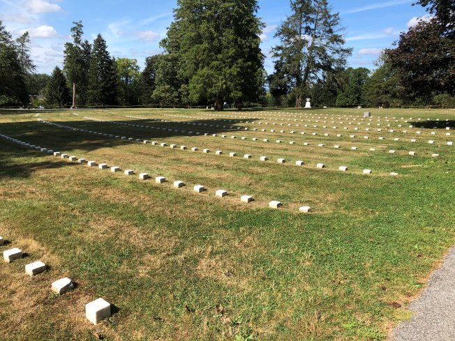 Grave markers for unknown Civil War soldiers